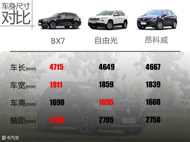 宝沃2016款BX7